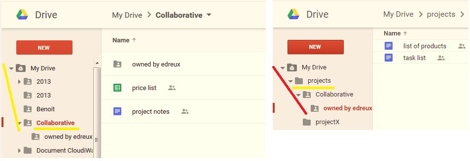 Google Drive Folder Tree comparison