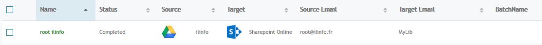GoogleDriveToSharepointOnline_UserList.PNG